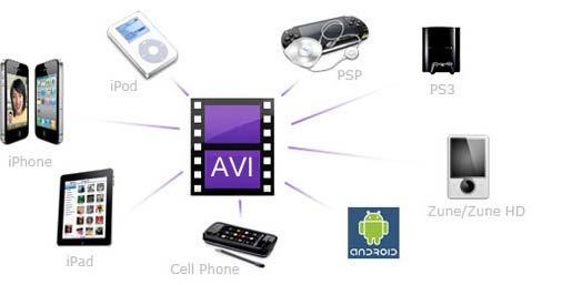 AVI Videolar dönüştürün