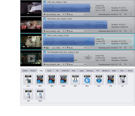 Free Video Converter Factory Overview