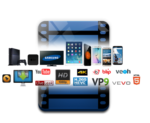 Wonderfox HD Video Converter Factory Pro – 高清视频转换软件丨反斗限免