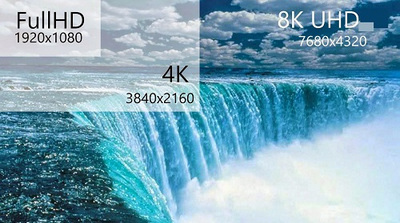 4K VS 8K: What's the Difference Between 4K and 8K?