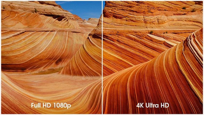What is 4K and How to Convert Video to 4K Ultra HD
