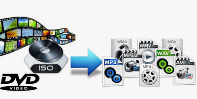 mdf to iso converter free software