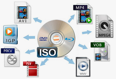 Resolved - The Handy Solutions on How to Play ISO Files on PC