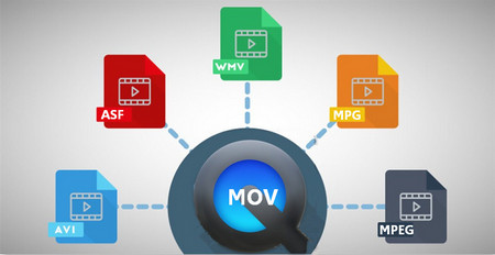 how to play mov with windows media player