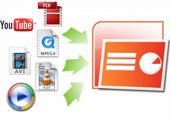 Troubleshooting for Playing Embedded Video in PowerPoint